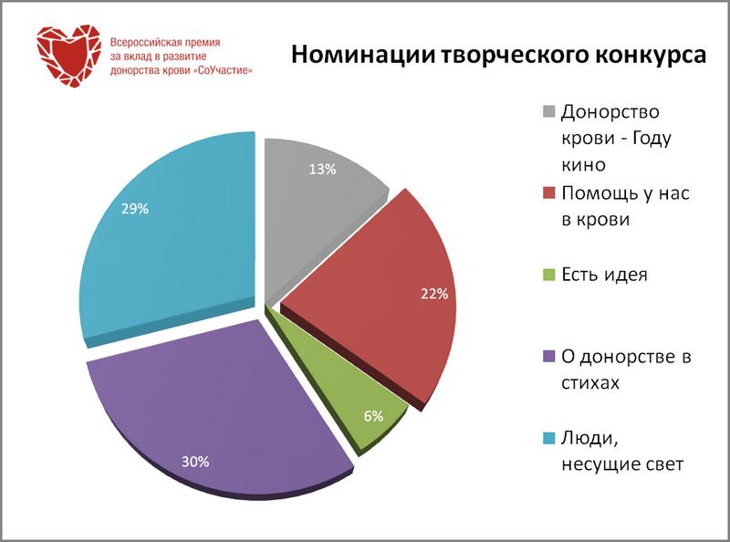 03_tvorcheskiy-konkurs